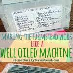 Farm Organization and Management: A Well-Oiled Machine